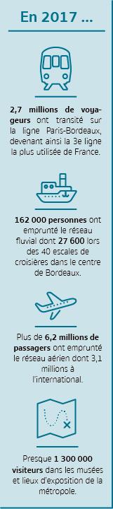 Infographie-Finale-Tourisme