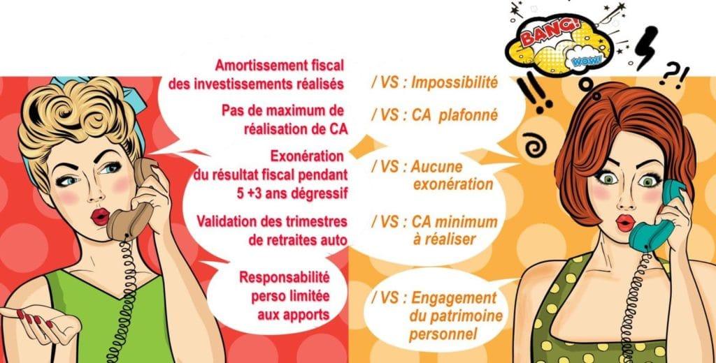 Statut CESA vs statut autoentrepreneur 3