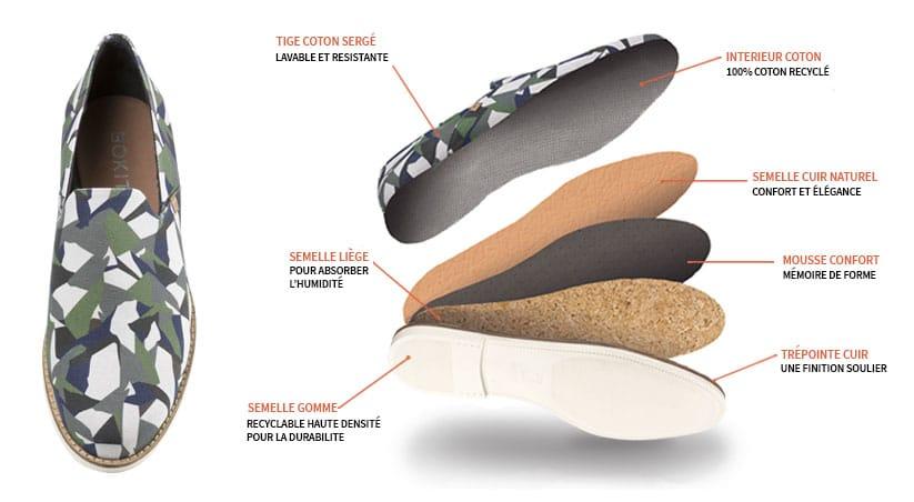 Pauljac, une chaussure indoor et outdoor hyper quali