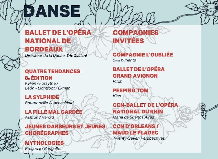 Opéra National de Bordeaux 2